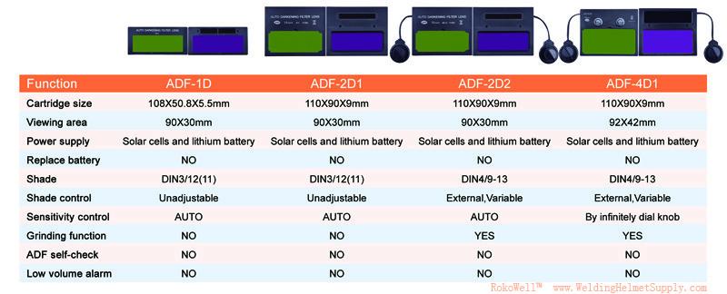 ADF-1D 2D1 2D2 4D1 filter lens